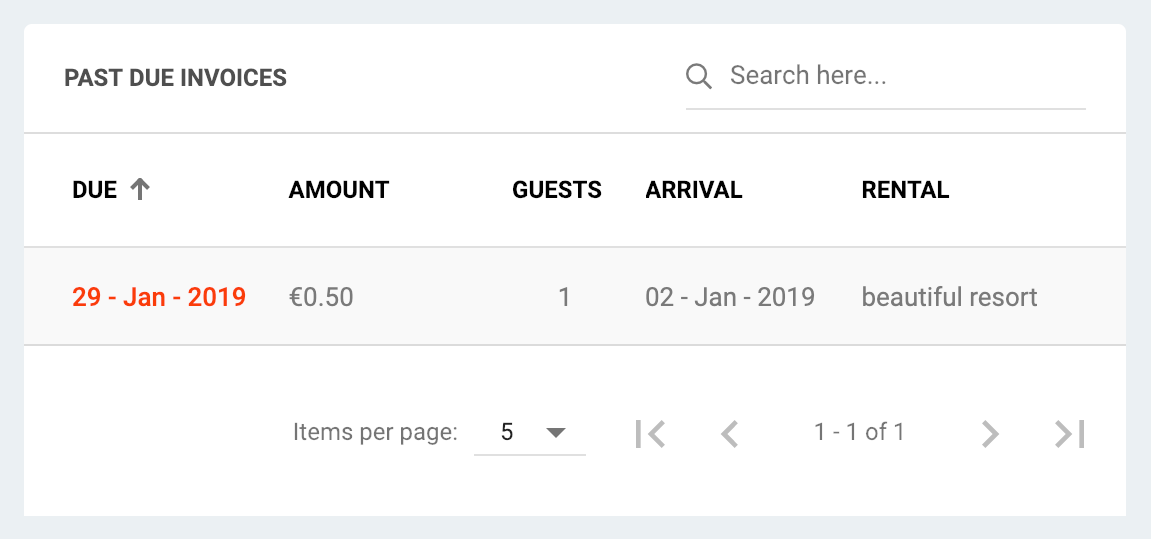 Tokeet version 3 dashboard - past due invoices