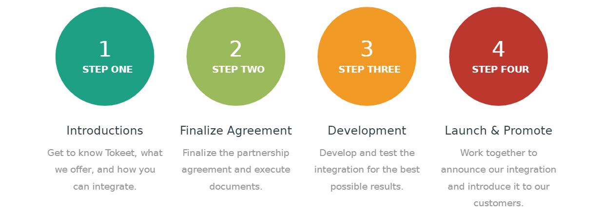 partnership steps